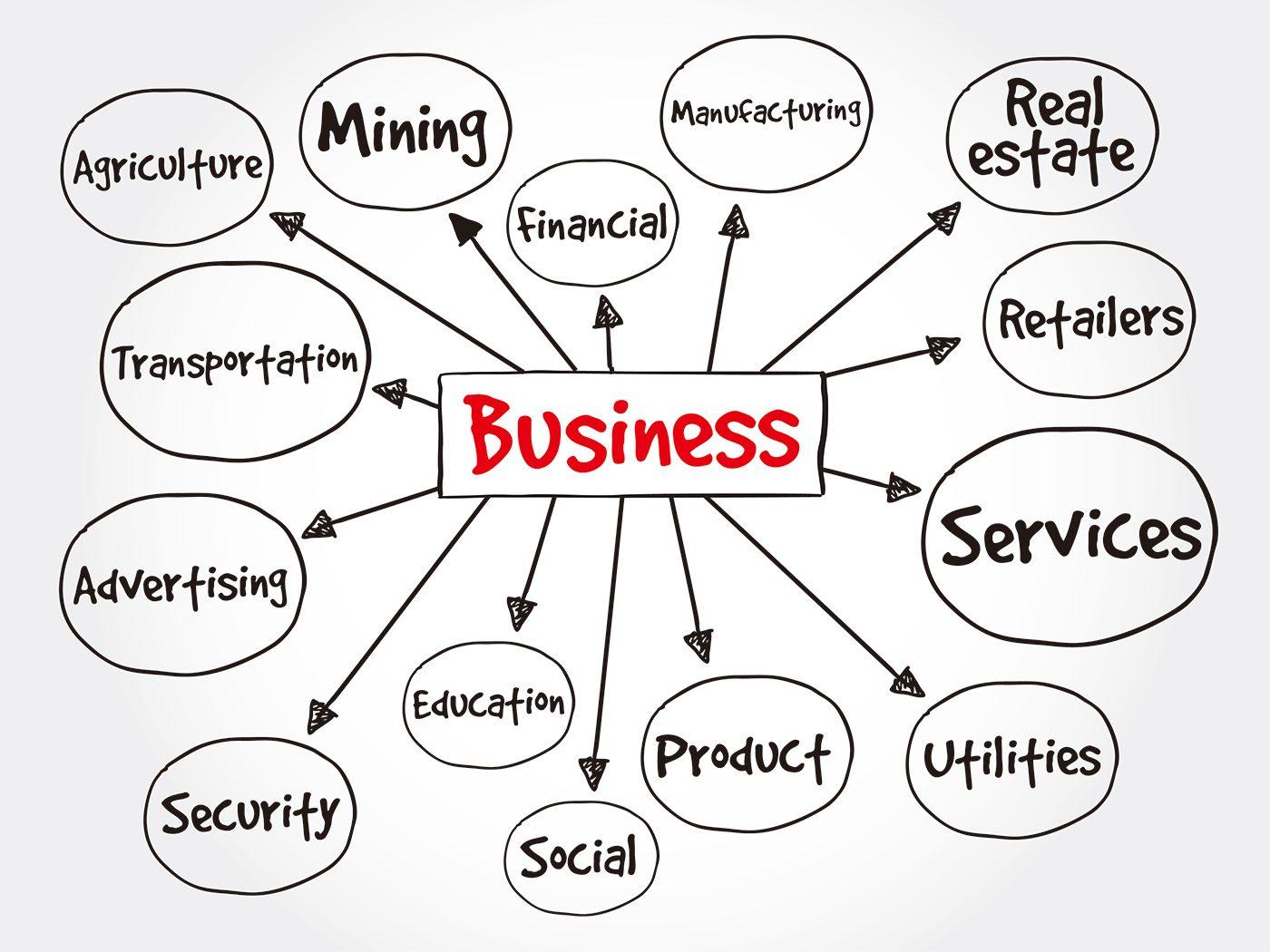情報ガバナンスにおいて業種に関わらず取り組むべき3つの共通目標とは?