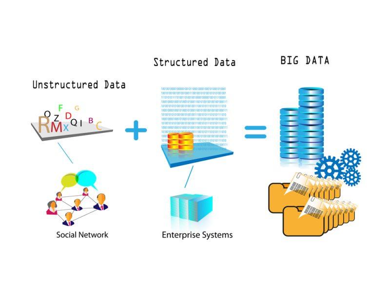 構造化データと非構造化データとは?データ活用に必要なビッグデータ管理の課題